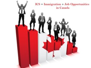 immigration options and job opportunities in canada